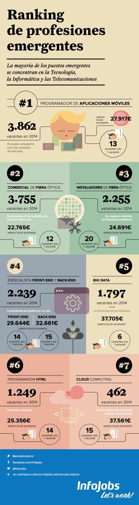 profesiones-emergentes-infografia