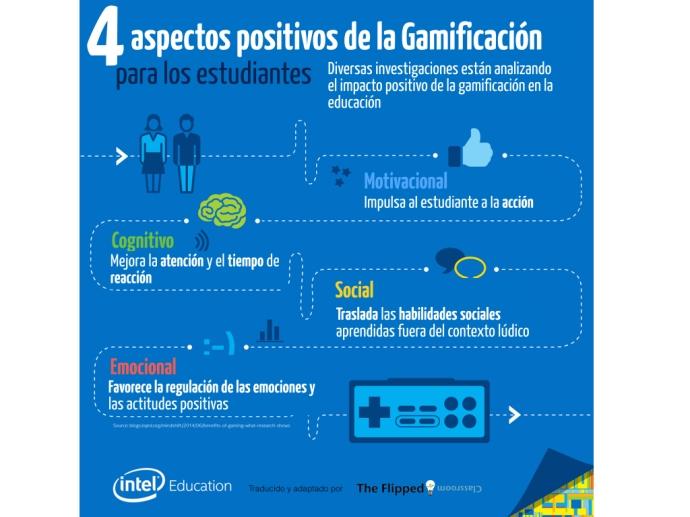 4-aspectos-positivos-gamificacion-infografia