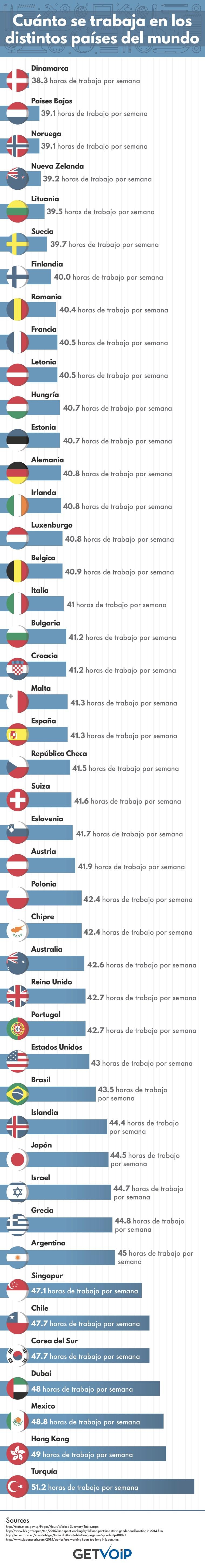 horas-trabajo-infografia
