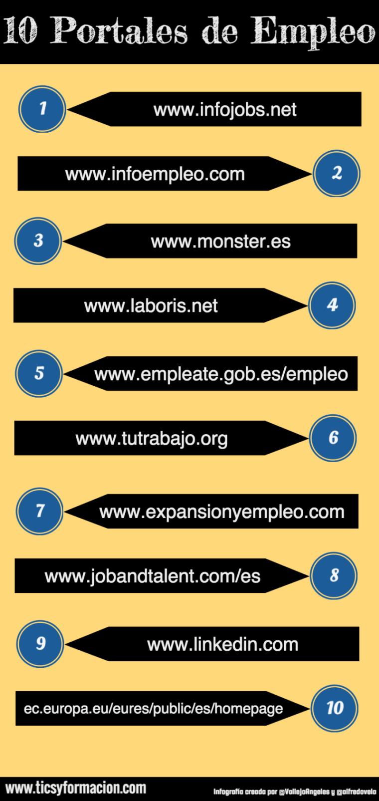 10-portales-de-empleo-infografia-1