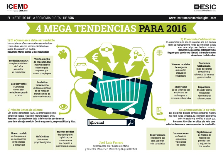 4-mega-tendencias-para-2016-infografia
