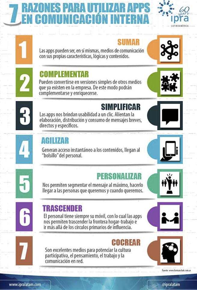 7-razones-para-utilizar-apps-en-comunicacion-interna