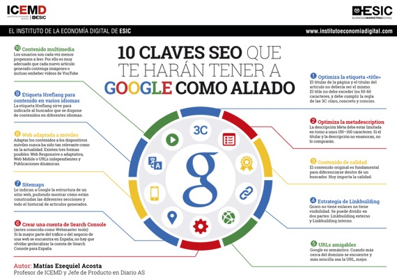 claves_seo_infografia_marketing_digital_icemd