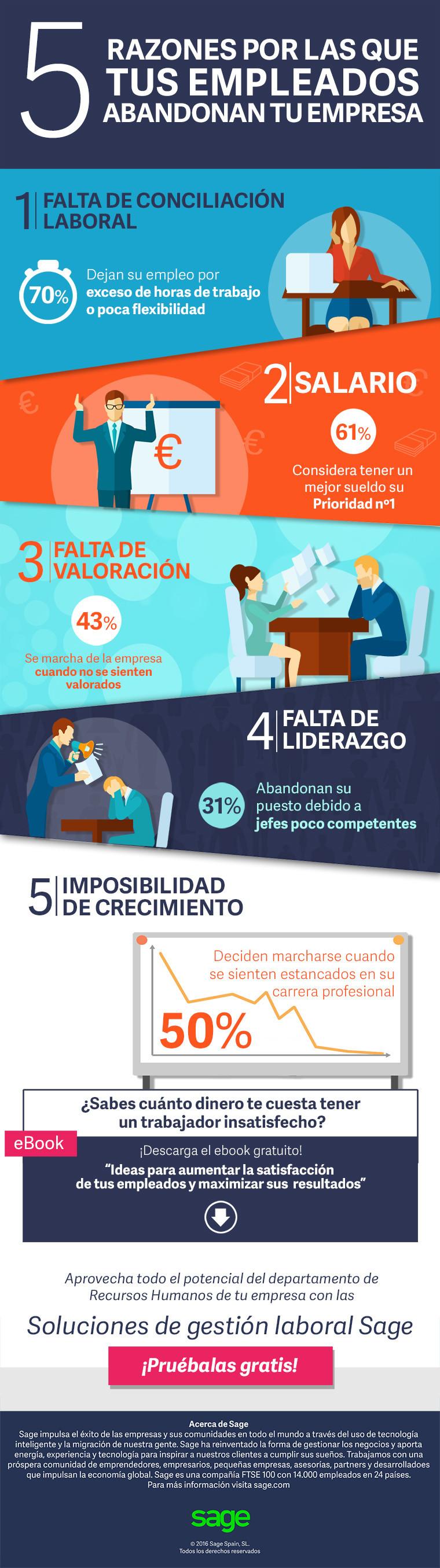 5-razones-empleados-abandonan-empresa-infografia