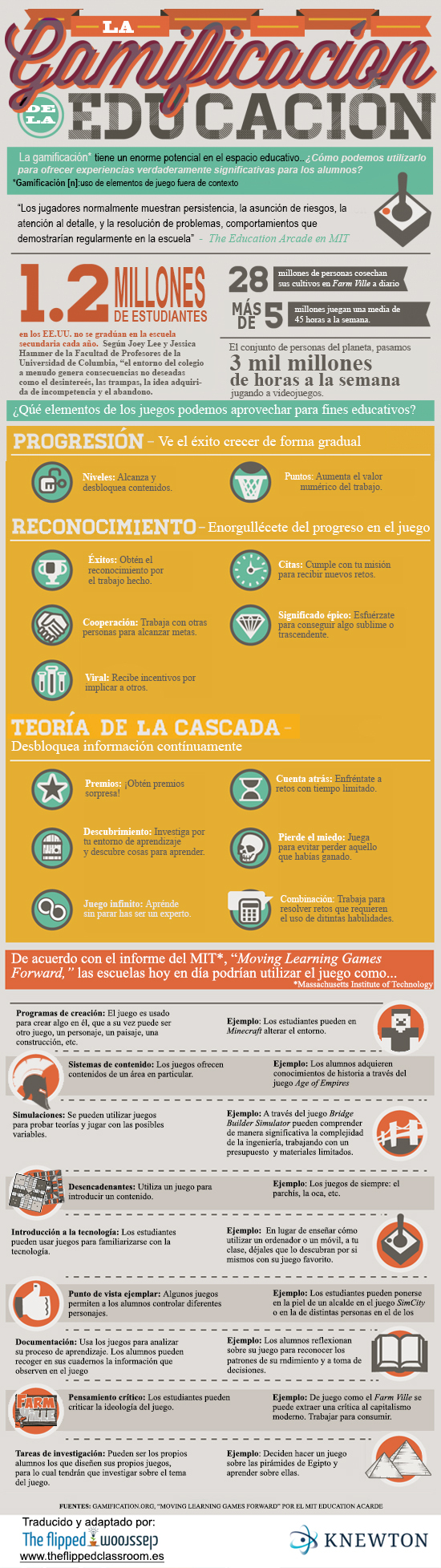 gamificacion-educacion-infografia