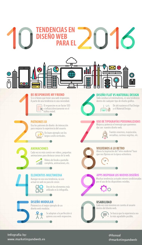 tendencias-diseno-web-2016-infografia-c