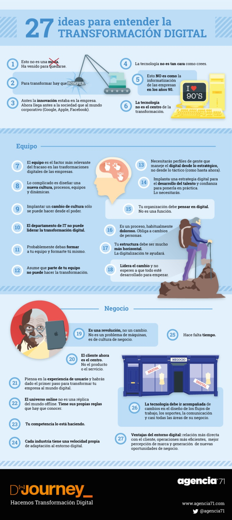 27-ideas-transformacion-digital-infografia