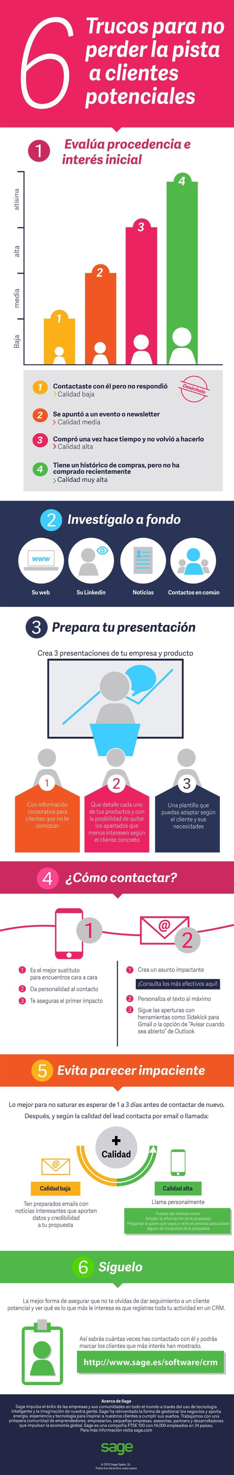 clientes-potenciales-infografia