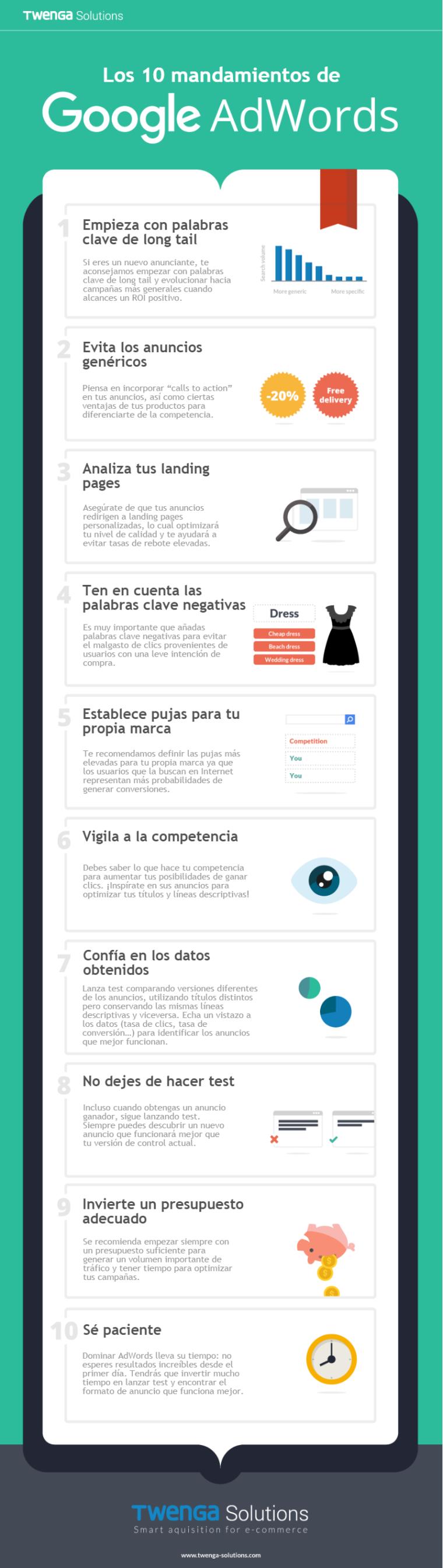 infografía-10-mandamientos-google-adwords_1
