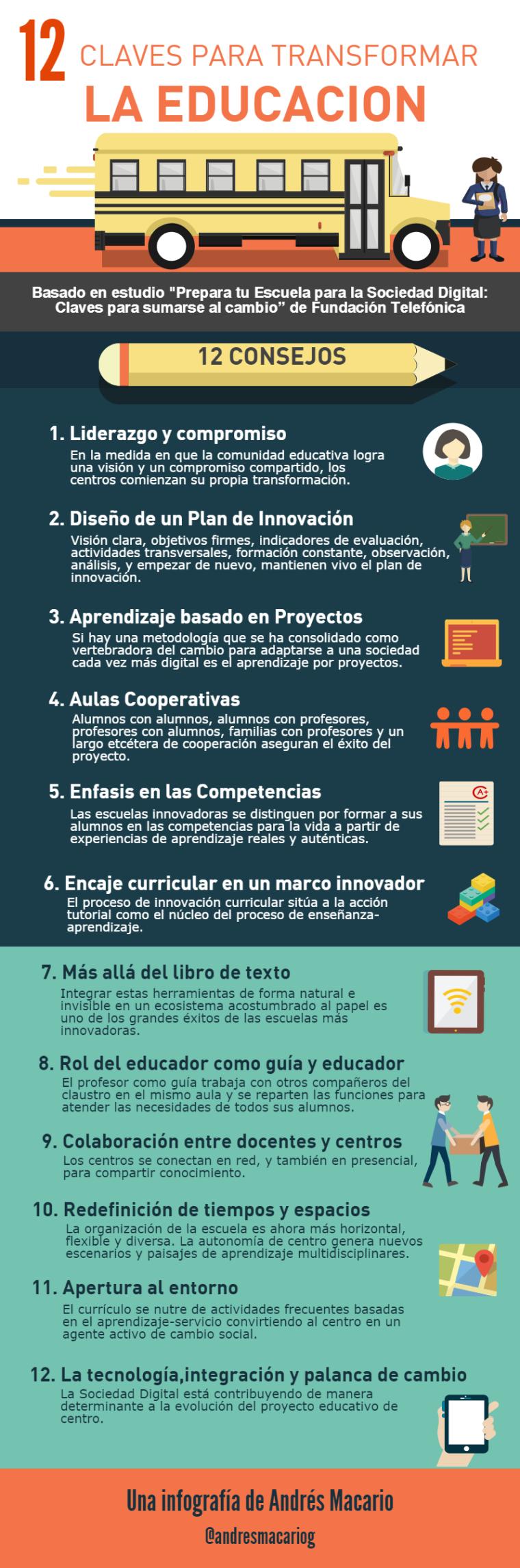 12-claves-para-transformar-la-educacion-Infografia-Andres-Macario.png