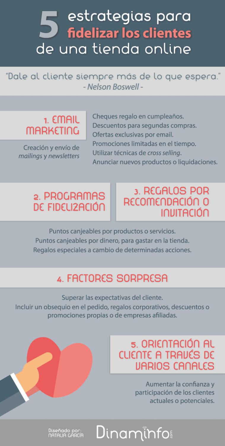 infografia-estrategias-fidelizar-clientes-ecommerce_@natalia2g