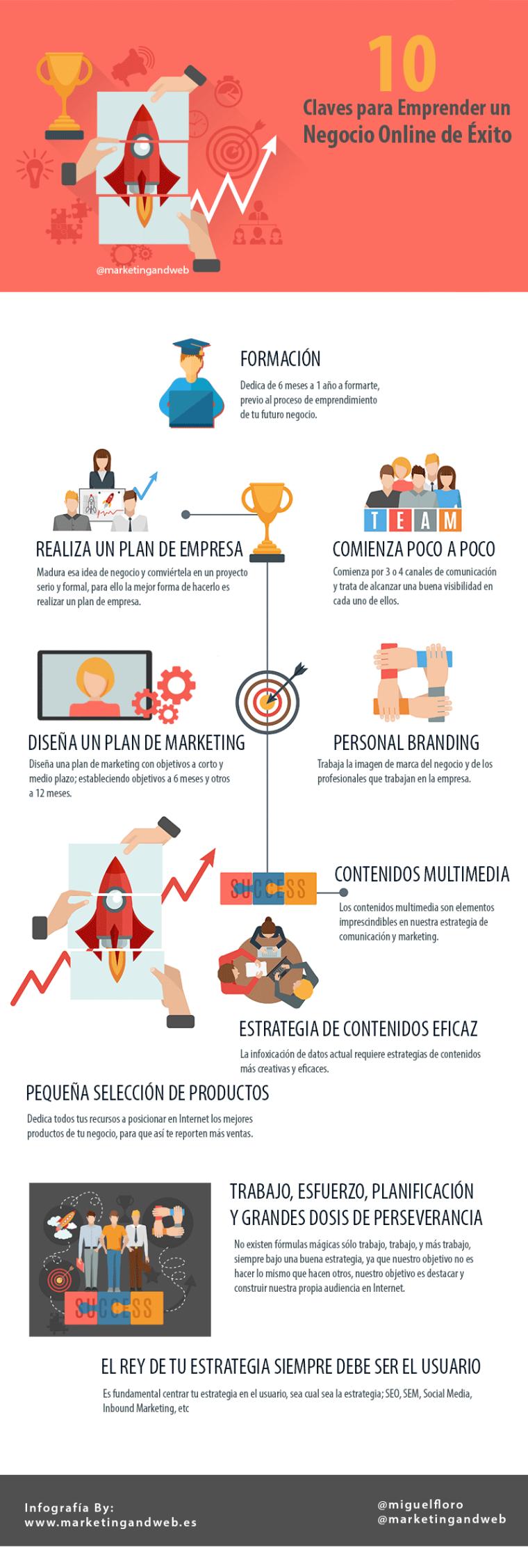 10-claves-negocio-por-internet-infografia.png