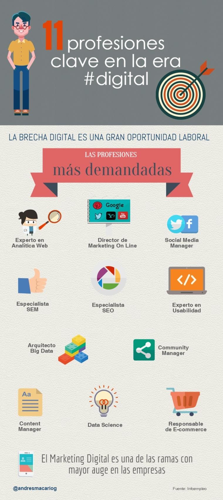 11-profesiones-clave-era-digital-infografia-andres-macario