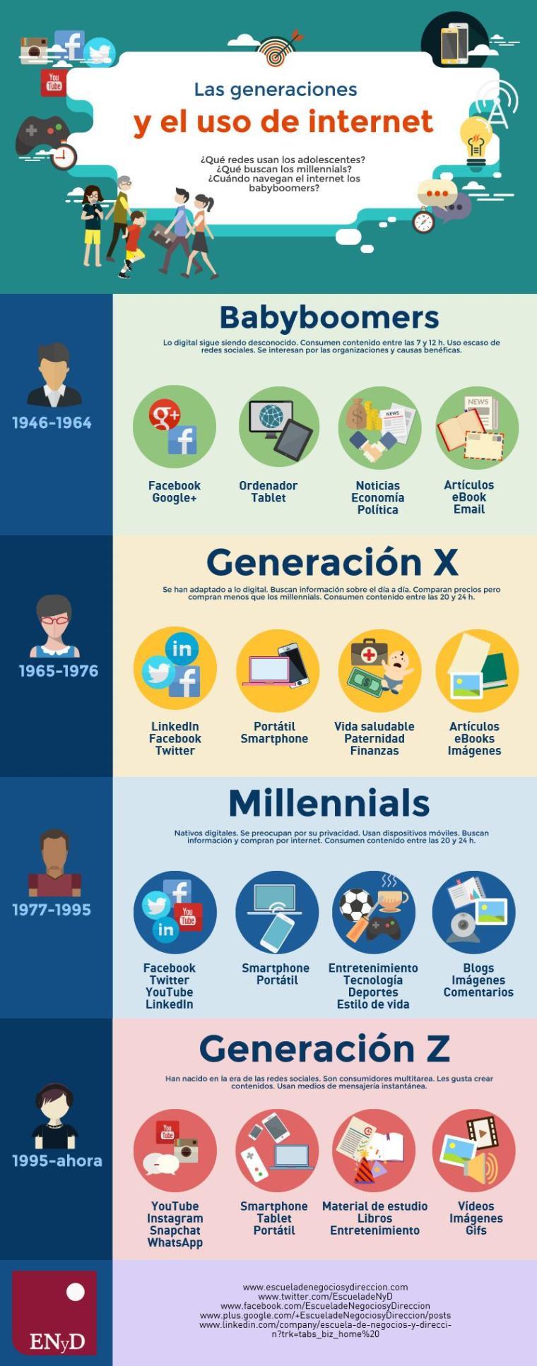 infografia-generaciones-internet.jpeg