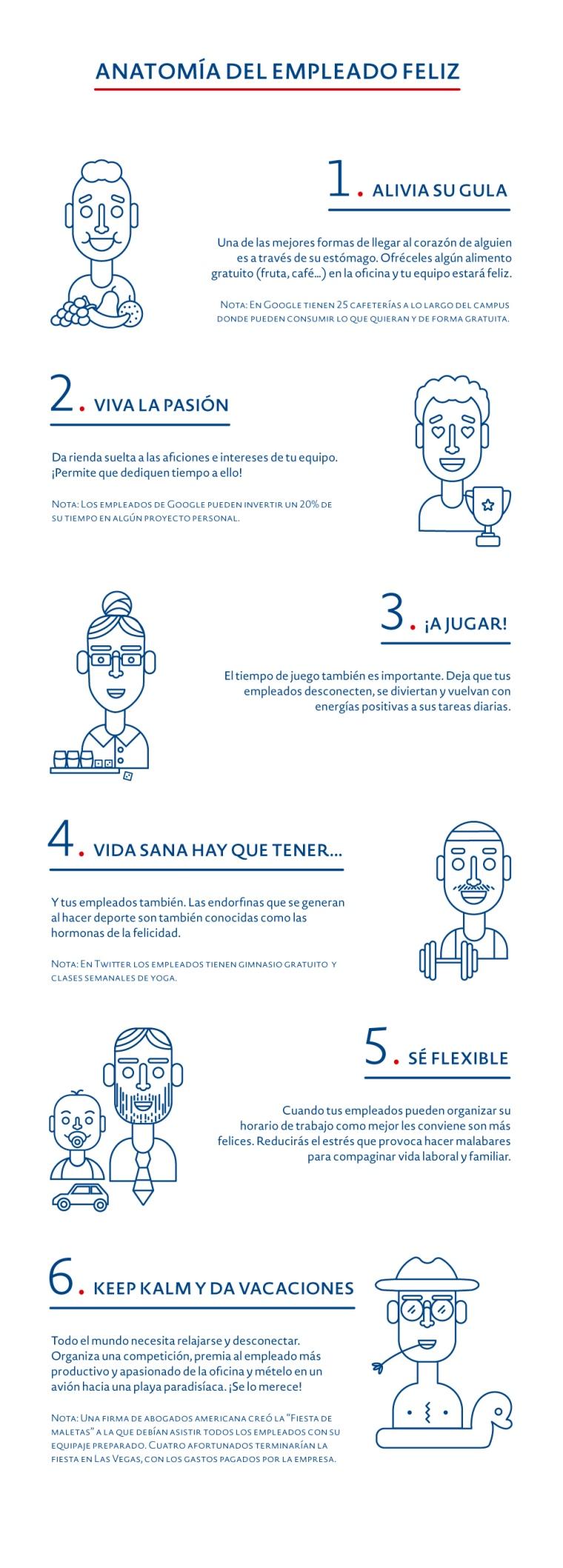 InfografiaEmpleadoFeliz.jpg