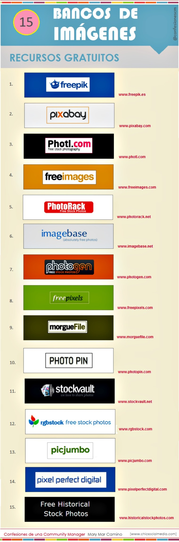 15-bancos-de-imagenes-libres-infografia.jpg