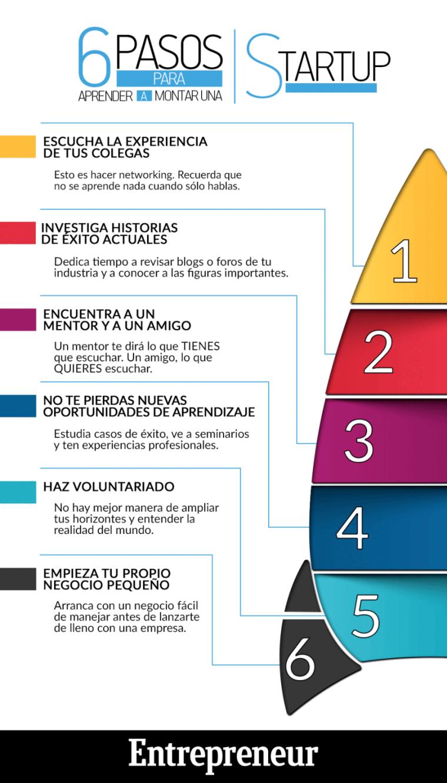 6-pasos-startup-infografia.png
