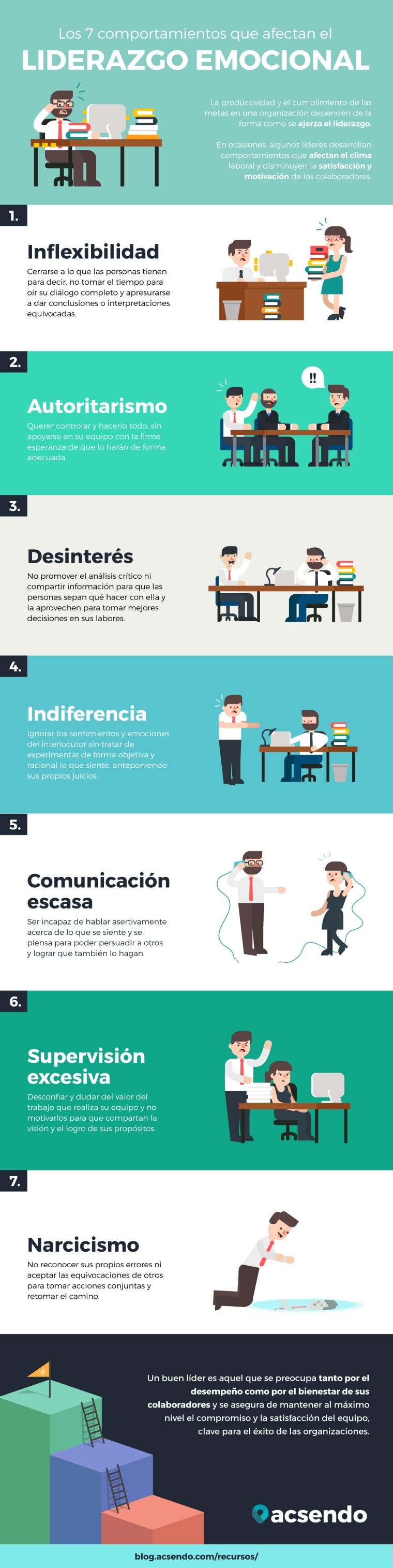 Infografía-Liderazgo-1.jpg