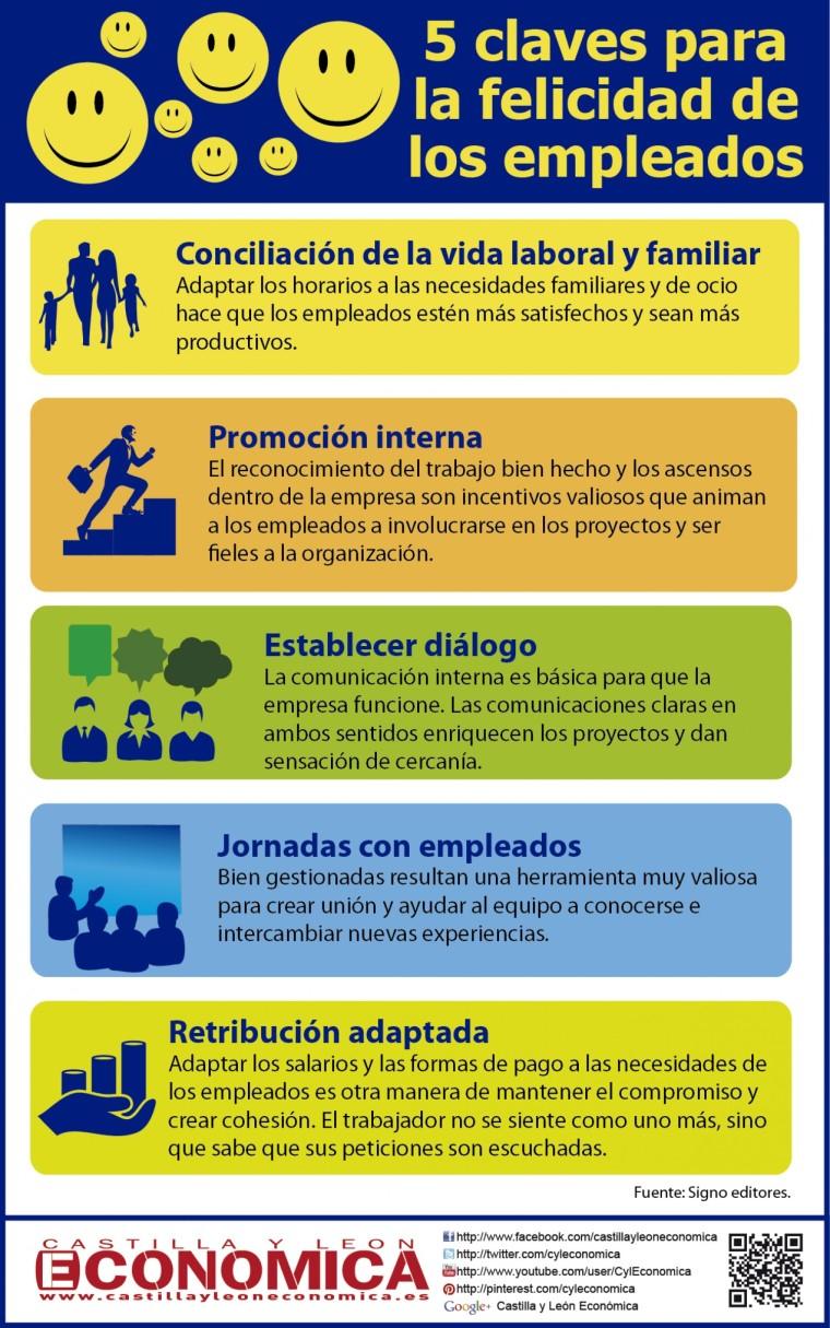 5-claves-para-la-felicidad-de-los-empleados_535f581e33dad_w1500.png