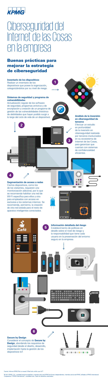 ciberseguridad-iot-infografia.png