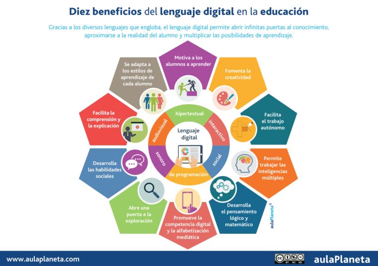INFOGRAFÍA_Diez-beneficios-del-lenguaje-digital-en-la-educación.png